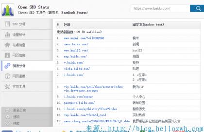 介绍一个Chrome上的seo拓展插件OpenSEOStats