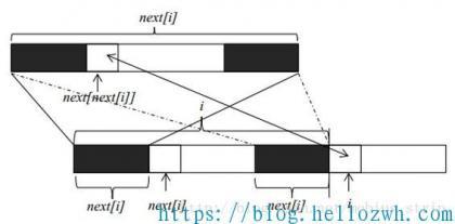 算法讲解:ac自动机及简单衍生